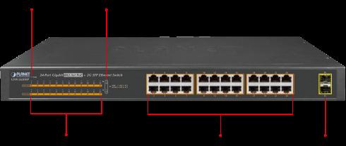 Planet 24-port PoE unmanaged Gigabit Ethernet switch, 220W
