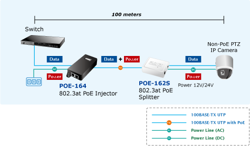POE-164 - 802 3at PoE+ Injector - PLANET Technology