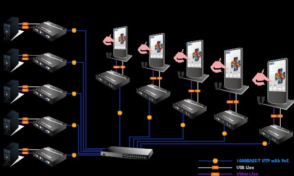 IHD-410PR - 4K Ultra HD - PLANET Technology