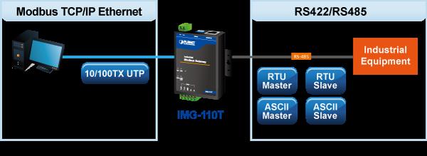 IMG-110T - Modbus Gateway - PLANET Technology