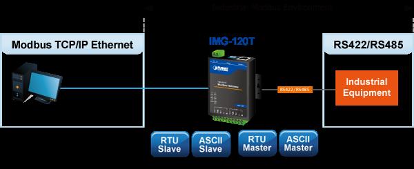 IMG-120T - Modbus Gateway - PLANET Technology
