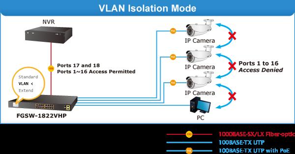 16FE PoE + 2GE/SFP Combo LCD Unmanaged PoE Switch - Indigo
