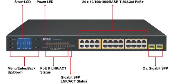 Planet GSW-2620VHP 24-Port 10/100/1000T 802 3at PoE + 2-Port