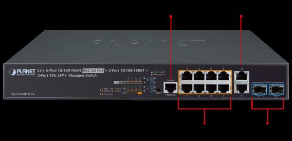 GS-5220-8P2T2X - L2+ Gigabit Ethernet Switch - PLANET Technology