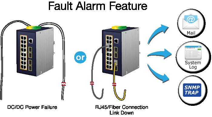 IGS-6325-16P4S - DIN-rail L3 Ring Managed Gigabit PoE Switch